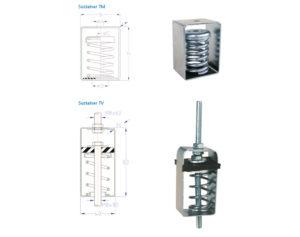 Lesol: material antivibratorio como muelles para evitar ruidos y vibraciones en maquinaria